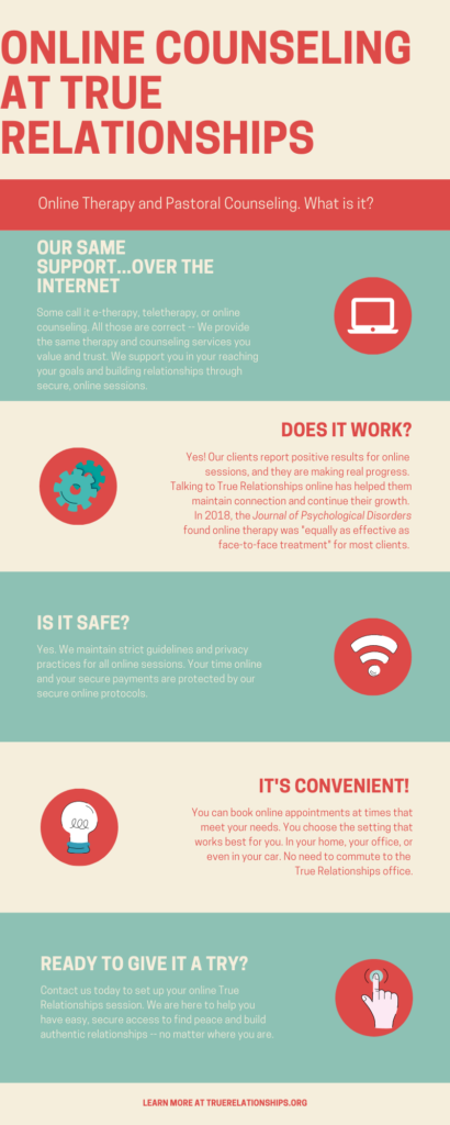 Online Counseling Infographic